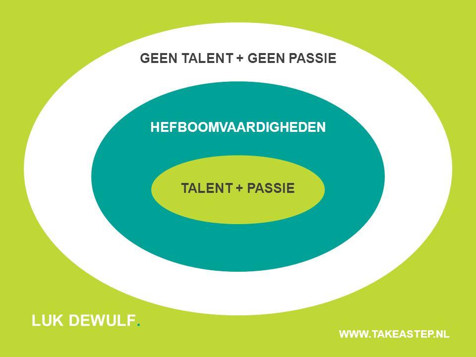 LUK DEWULF. GEEN TALENT + GEEN PASSIE HEFBOOMVAARDIGHEDEN TALENT + PASSIE