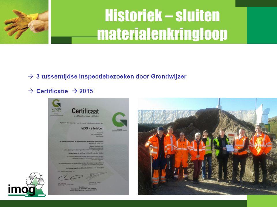  3 tussentijdse inspectiebezoeken door Grondwijzer  Certificatie  2015 Historiek – sluiten materialenkringloop