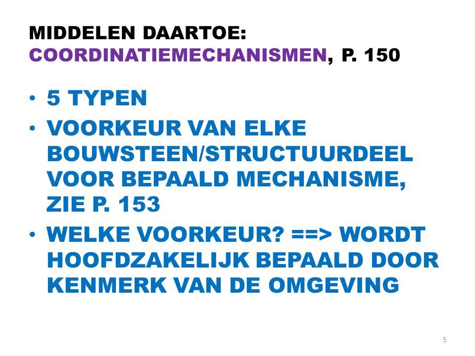 MIDDELEN DAARTOE: COORDINATIEMECHANISMEN, P. 150 5 TYPEN VOORKEUR VAN ELKE BOUWSTEEN/STRUCTUURDEEL VOOR BEPAALD MECHANISME, ZIE P. 153 WELKE VOORKEUR?