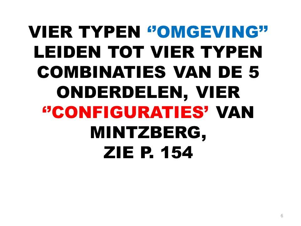 6 VIER TYPEN ''OMGEVING'' LEIDEN TOT VIER TYPEN COMBINATIES VAN DE 5 ONDERDELEN, VIER ''CONFIGURATIES' VAN MINTZBERG, ZIE P. 154