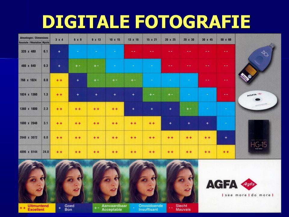 Hoeveel pixels zijn nodig DIGITALE FOTOGRAFIE