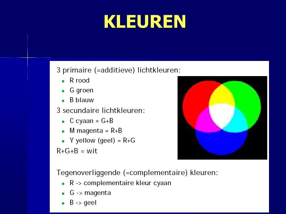 Het HISTOGRAM Een grafische weergave van het aantal pixels met dezelfde helderheid Interessant hulpmiddel voor het instellen van maximaal contrast en helderheid
