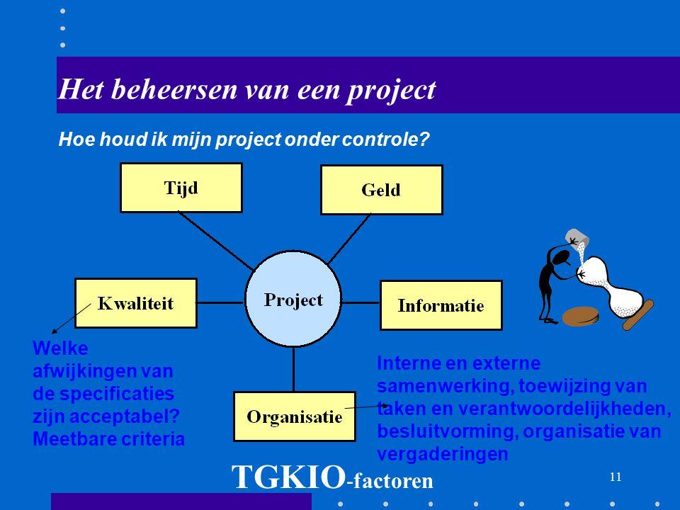 Mislukken van projecten Een succesvol project 1.Levert het juiste projectresultaat 2.Kost niet meer dan afgesproken 3.Wordt op tijd opgeleverd Bij een