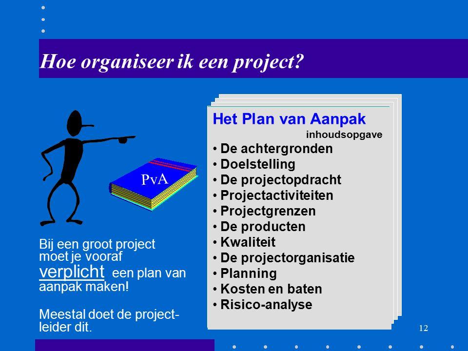 11 Het beheersen van een project Hoe houd ik mijn project onder controle? TGKIO -factoren Interne en externe samenwerking, toewijzing van taken en ver
