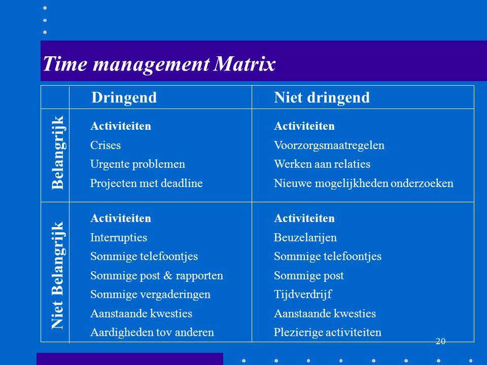 Doelen/opdrachten moeten SMART zijn Specifiek Meetbaar Aanwijsbaar & Acceptabel Realistisch Tijdgebonden SMARTSMART Met Uitdagend wordt het USMART 1.D
