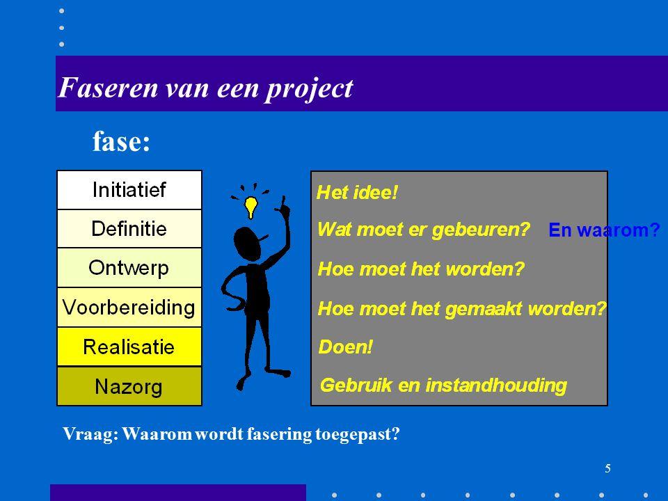 4 Principes projectmatig werken Eerst denken, dan doen! Project doordenken van voor naar achter ÈN van achter naar voor. Werken van grof naar fijn: d.