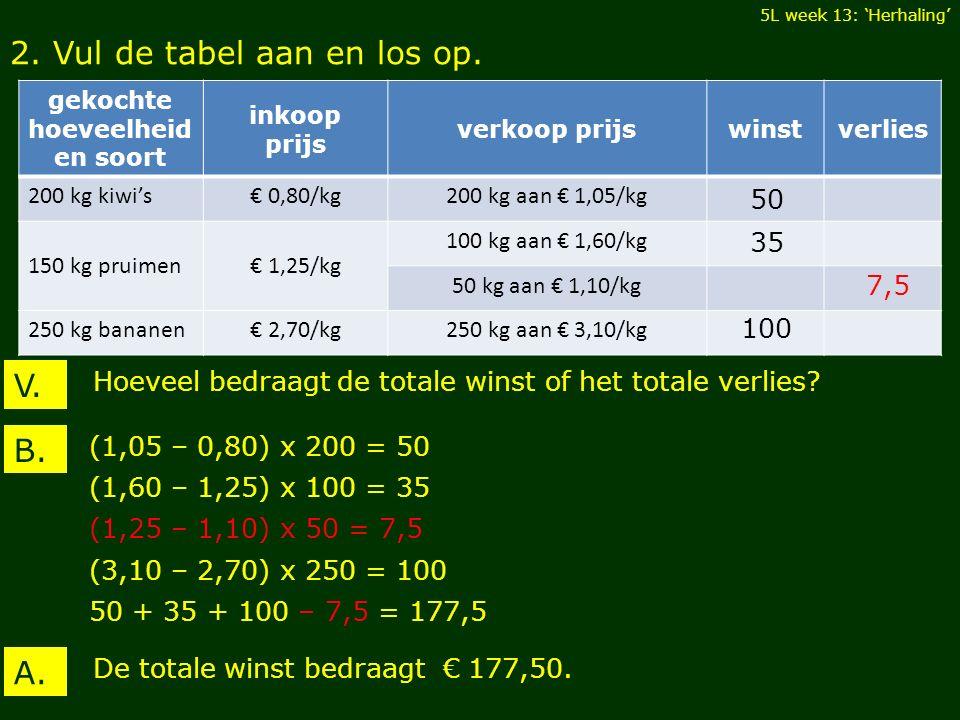 2. Vul de tabel aan en los op. 5L week 13: 'Herhaling' Hoeveel bedraagt de totale winst of het totale verlies? V. gekochte hoeveelheid en soort inkoop