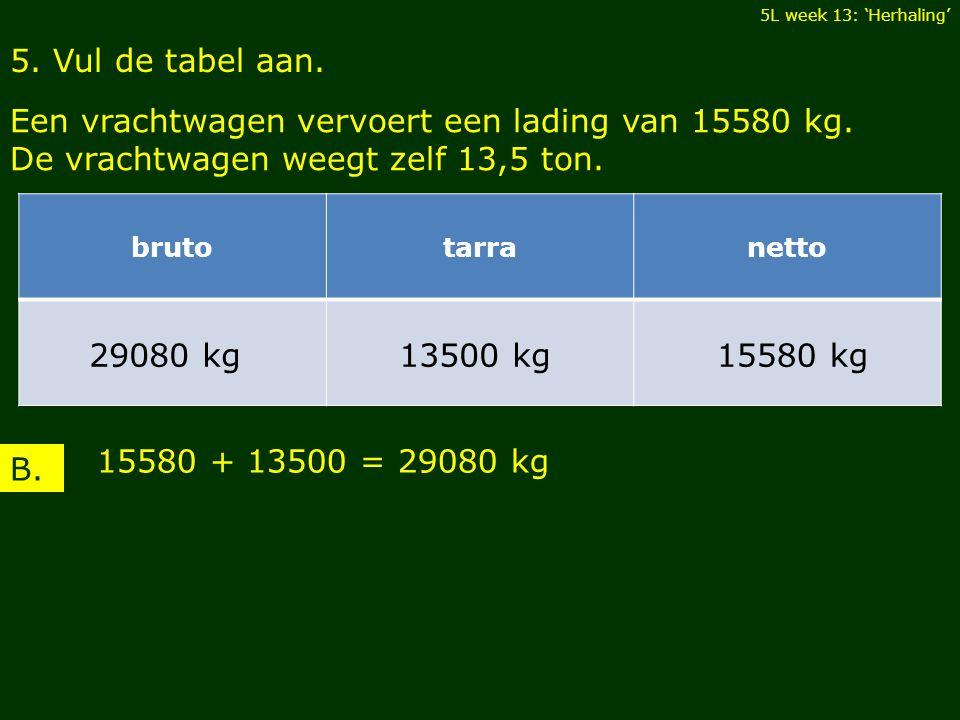 5. Vul de tabel aan. Een vrachtwagen vervoert een lading van 15580 kg. De vrachtwagen weegt zelf 13,5 ton. 5L week 13: 'Herhaling' 15580 + 13500 = 290