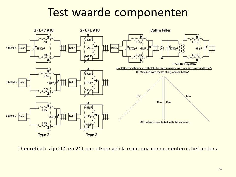 Test waarde componenten Theoretisch zijn 2LC en 2CL aan elkaar gelijk, maar qua componenten is het anders.