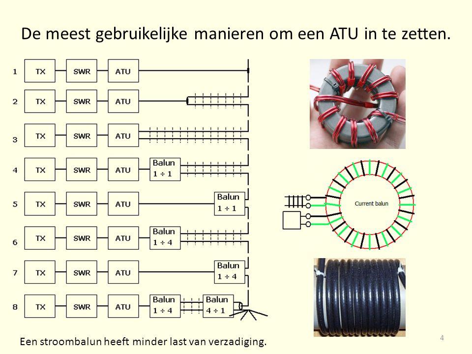 De meest gebruikelijke manieren om een ATU in te zetten.