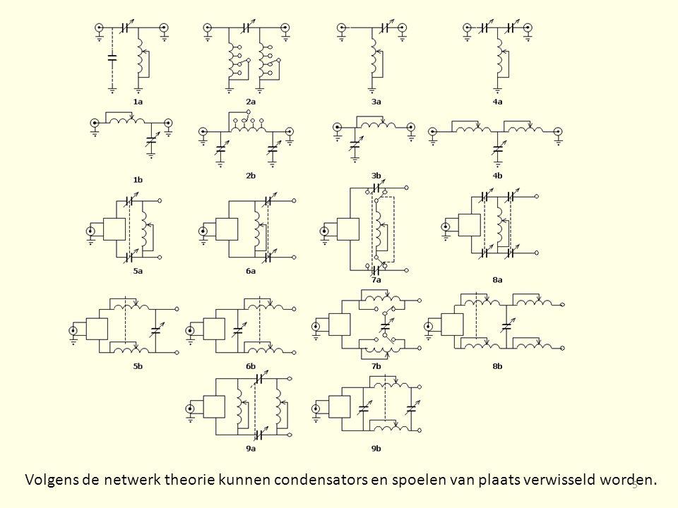 Volgens de netwerk theorie kunnen condensators en spoelen van plaats verwisseld worden. 5