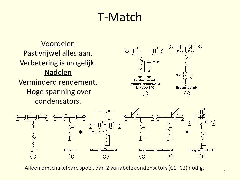 T-Match 9 Alleen omschakelbare spoel, dan 2 variabele condensators (C1, C2) nodig.