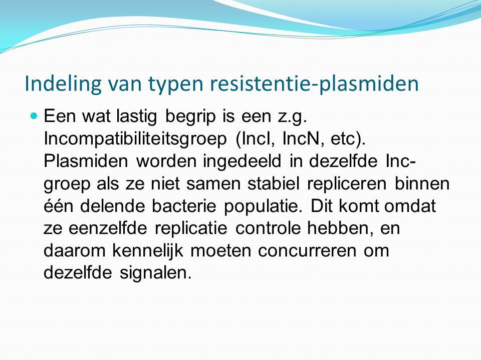 Indeling van typen resistentie-plasmiden Een wat lastig begrip is een z.g. Incompatibiliteitsgroep (IncI, IncN, etc). Plasmiden worden ingedeeld in de