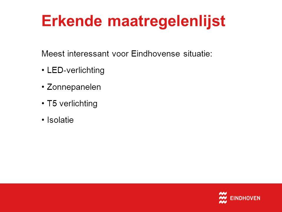 Erkende maatregelenlijst Meest interessant voor Eindhovense situatie: LED-verlichting Zonnepanelen T5 verlichting Isolatie