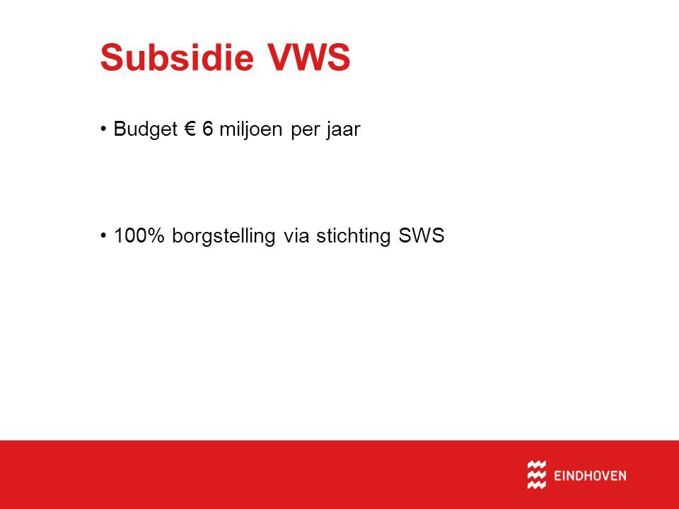 Stichting Waarborgfonds Sport 'Reguliere' borgstelling SWS is 50% - voor aanleg, bouw, renovatie of aankoop van een sportaccommodatie Borgstelling SWS is 100% - bij investering in de verduurzaming van een sportaccommodatie