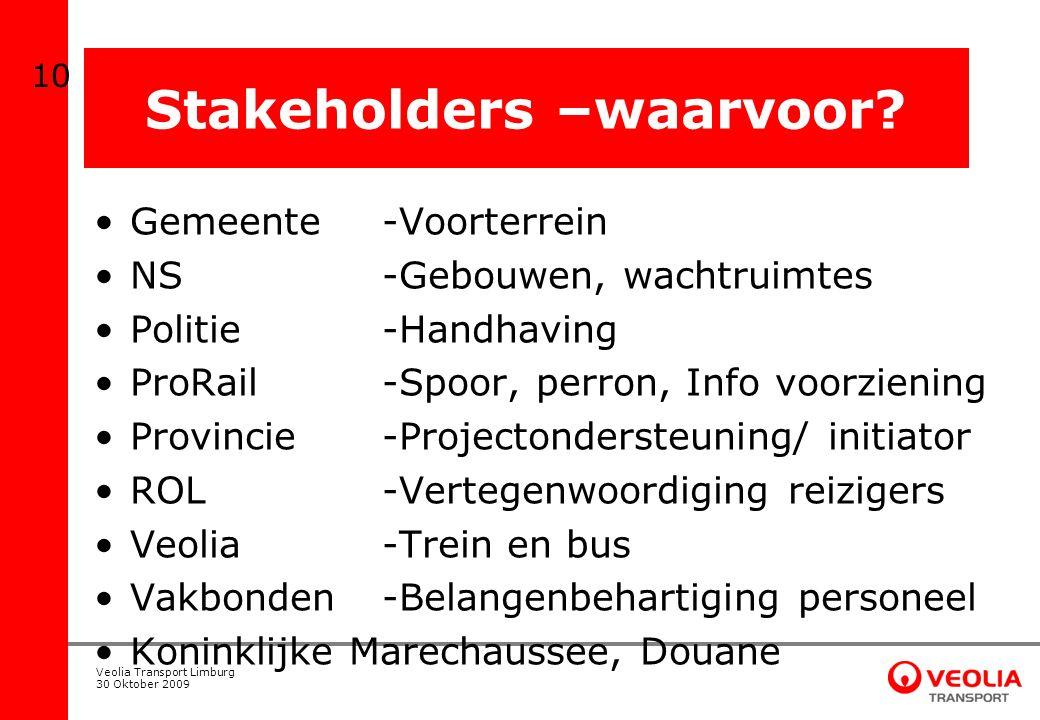 Veolia Transport Limburg 30 Oktober 2009 Stakeholders –waarvoor? Gemeente-Voorterrein NS-Gebouwen, wachtruimtes Politie-Handhaving ProRail-Spoor, perr