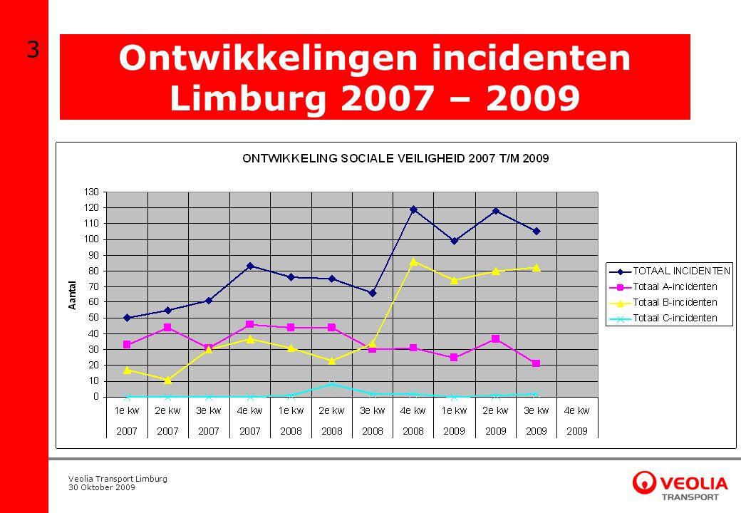 Veolia Transport Limburg 30 Oktober 2009 Ontwikkeling incidenten versus reizigersgroei 4