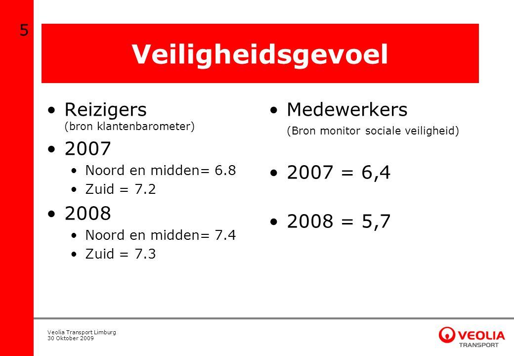 Veolia Transport Limburg 30 Oktober 2009 Veiligheidsgevoel Reizigers (bron klantenbarometer) 2007 Noord en midden= 6.8 Zuid = 7.2 2008 Noord en midden
