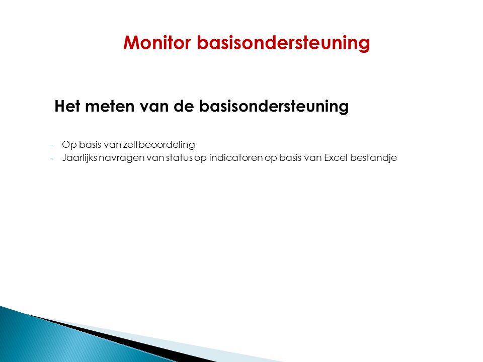 Het meten van de basisondersteuning -Op basis van zelfbeoordeling -Jaarlijks navragen van status op indicatoren op basis van Excel bestandje Monitor basisondersteuning