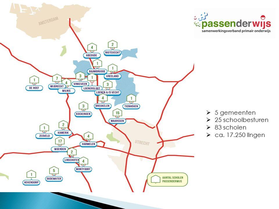  5 gemeenten  25 schoolbesturen  83 scholen  ca. 17.250 llngen