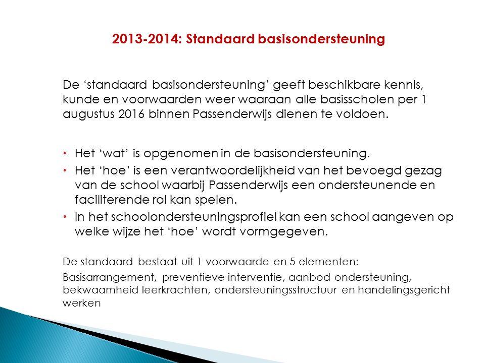 De 'standaard basisondersteuning' geeft beschikbare kennis, kunde en voorwaarden weer waaraan alle basisscholen per 1 augustus 2016 binnen Passenderwi