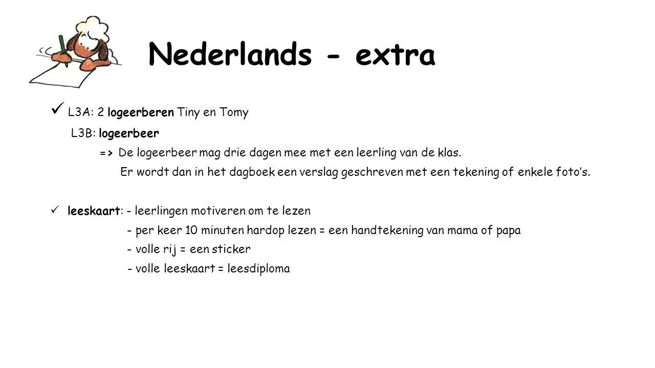 Nederlands - extra L3A: 2 logeerberen Tiny en Tomy L3B: logeerbeer => De logeerbeer mag drie dagen mee met een leerling van de klas.