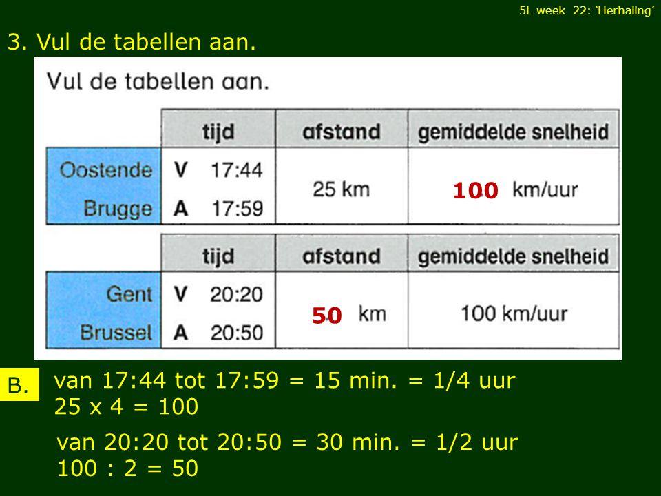 3. Vul de tabellen aan. B. van 17:44 tot 17:59 = 15 min.