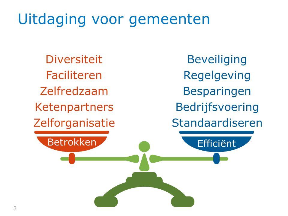 33 Zelforganisatie Ketenpartners Zelfredzaam Faciliteren Diversiteit Standaardiseren Bedrijfsvoering Besparingen Regelgeving Beveiliging Uitdaging voo