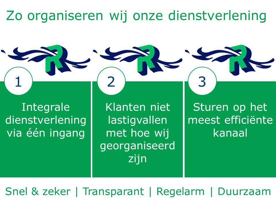 8 Snel & zeker | Transparant | Regelarm | Duurzaam Integrale dienstverlening via één ingang 1 Klanten niet lastigvallen met hoe wij georganiseerd zijn