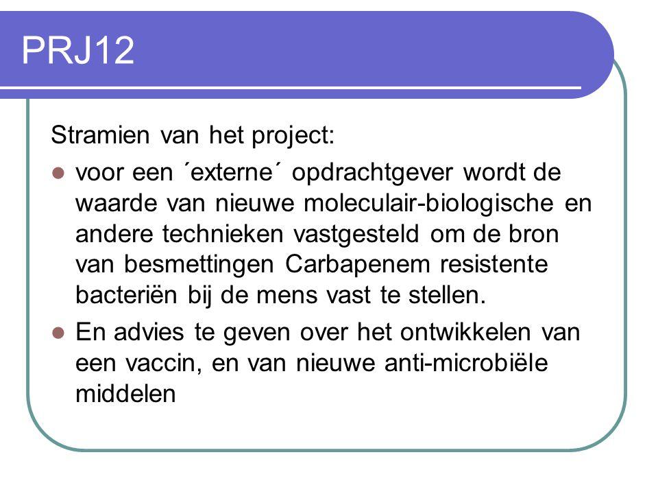 PRJ12 Leerdoelen :  Training in projectmatig werken  Leren toepassen van Moleculair-biologische, Immunologische en andere basiskennis in een project