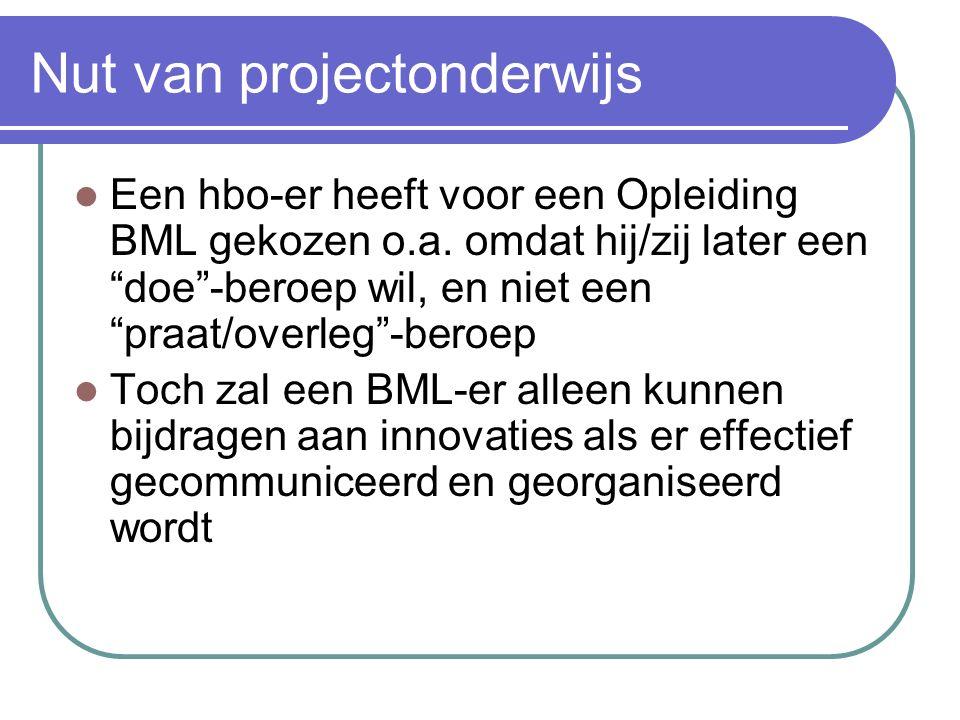 Vragen vooraf aan het project Waar vindt het project plaats? Wat leveren we als eindresultaat op? En waarom? Wat moeten we ervoor doen? Wat doen we no