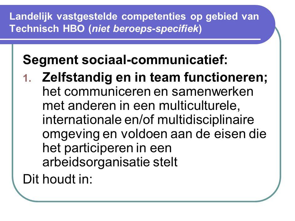 Landelijk vastgestelde competenties op gebied van Technisch HBO (niet beroeps-specifiek) Segment sociaal-communicatief: 1.