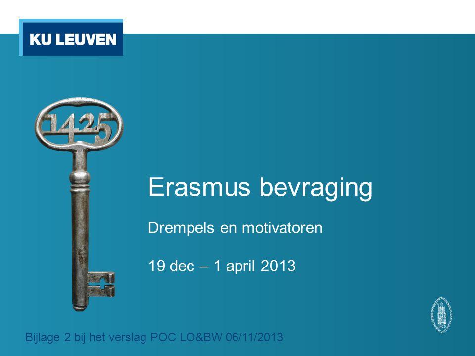 Erasmus bevraging Drempels en motivatoren 19 dec – 1 april 2013 Bijlage 2 bij het verslag POC LO&BW 06/11/2013