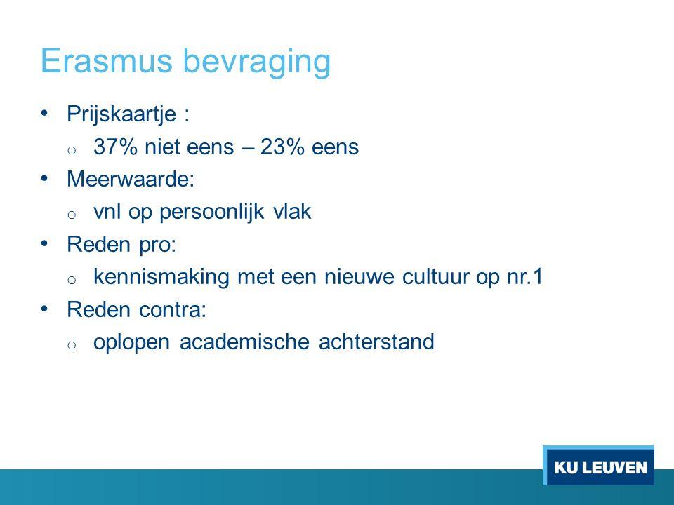 Erasmus bevraging Prijskaartje : o 37% niet eens – 23% eens Meerwaarde: o vnl op persoonlijk vlak Reden pro: o kennismaking met een nieuwe cultuur op nr.1 Reden contra: o oplopen academische achterstand