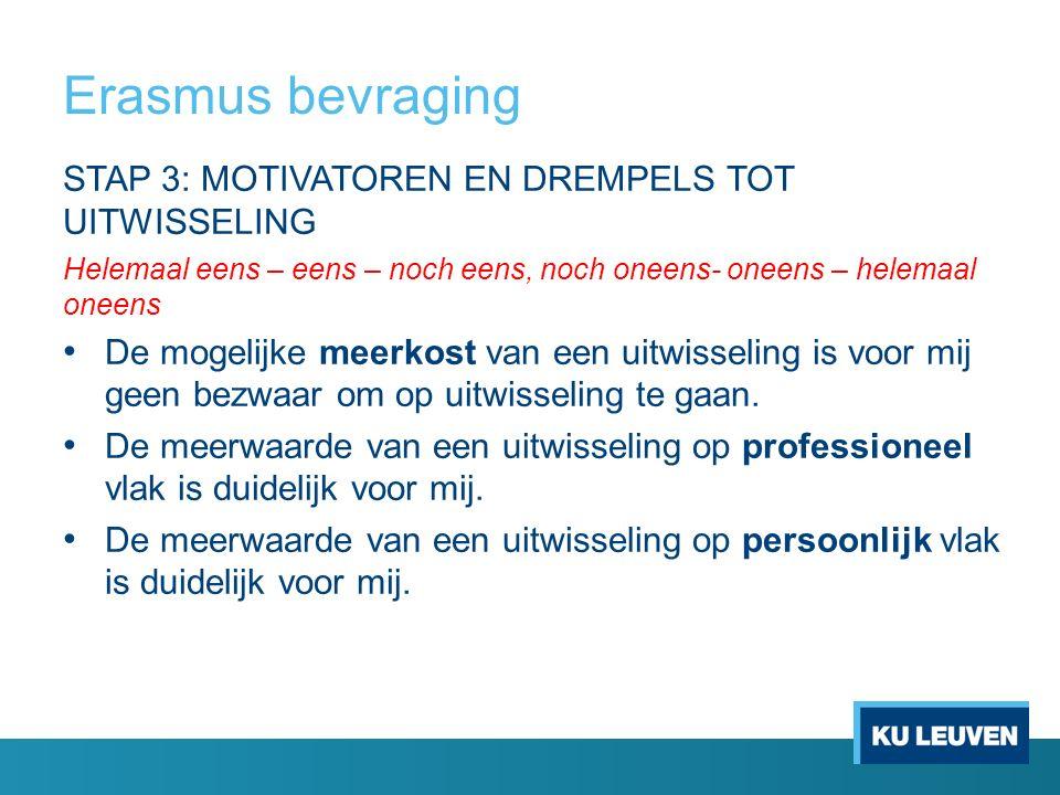 Erasmus bevraging STAP 3: MOTIVATOREN EN DREMPELS TOT UITWISSELING Helemaal eens – eens – noch eens, noch oneens- oneens – helemaal oneens De mogelijke meerkost van een uitwisseling is voor mij geen bezwaar om op uitwisseling te gaan.