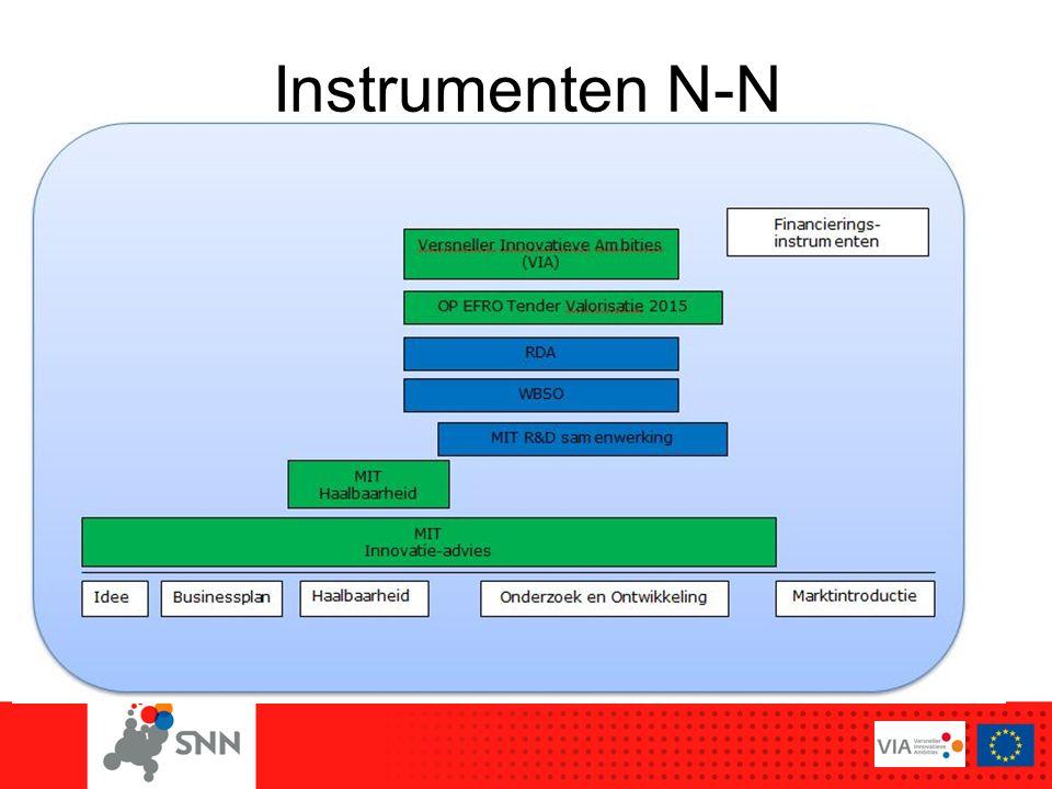 Instrumenten N-N