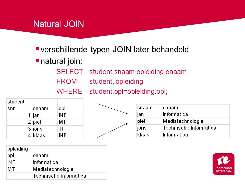 Natural JOIN  verschillende typen JOIN later behandeld  natural join: SELECT student.snaam,opleiding.onaam FROM student, opleiding WHERE student.opl