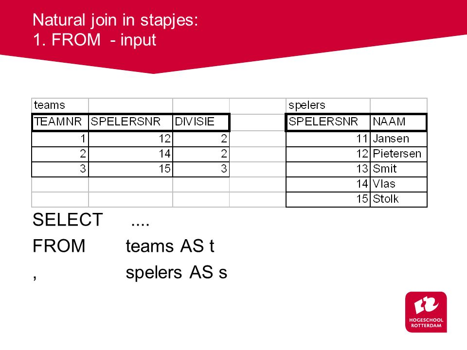 Natural join in stapjes: 1. FROM - input SELECT.... FROM teams AS t,spelers AS s