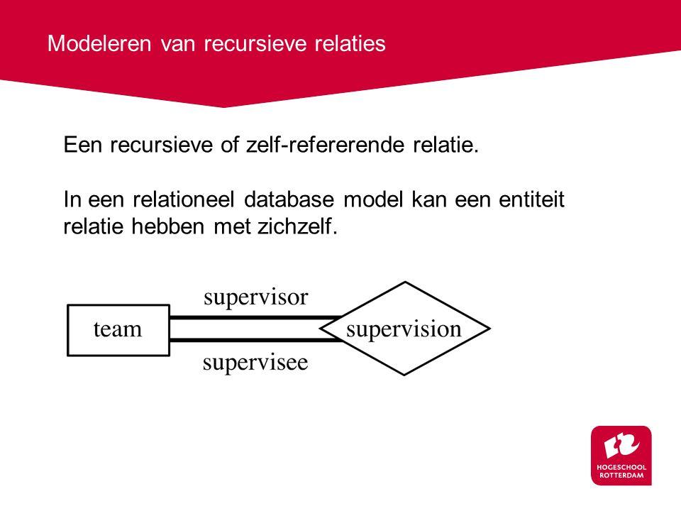 Modeleren van recursieve relaties Een recursieve of zelf-refererende relatie.