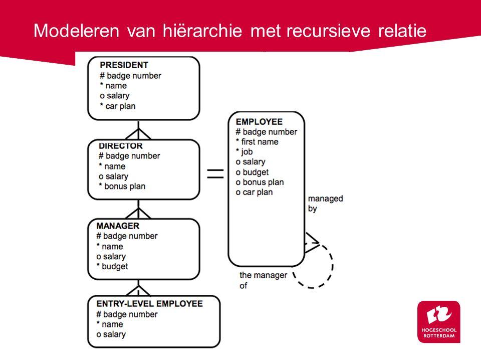 Modeleren van hiërarchie met recursieve relatie