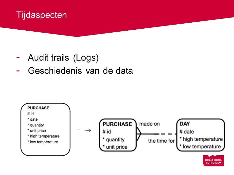 Tijdaspecten - Audit trails (Logs) - Geschiedenis van de data