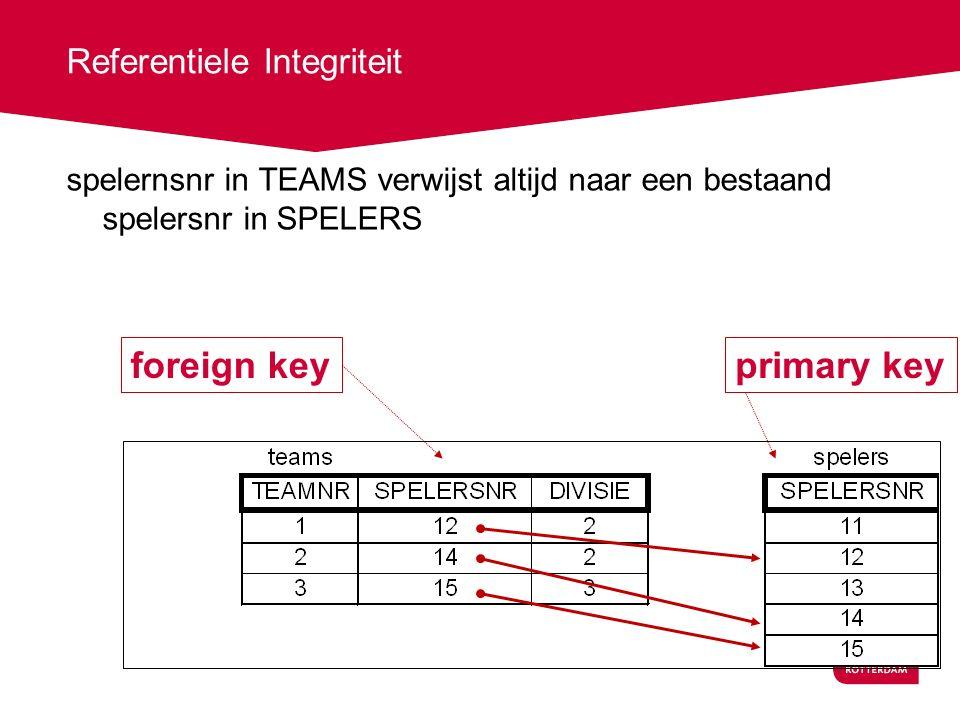 Referentiele Integriteit spelernsnr in TEAMS verwijst altijd naar een bestaand spelersnr in SPELERS primary keyforeign key