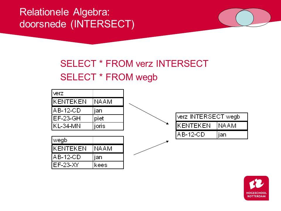 Entiteit integriteit Iedere entiteit moet een attribuut of combinatie van attributen hebben waarmee elk tupel (rij) als uniek en aanwezig te identificeren is.