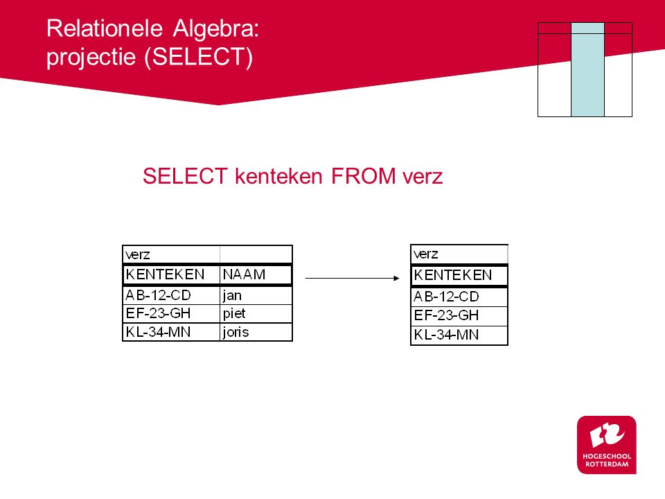 Relationele Algebra: projectie (SELECT) SELECT kenteken FROM verz