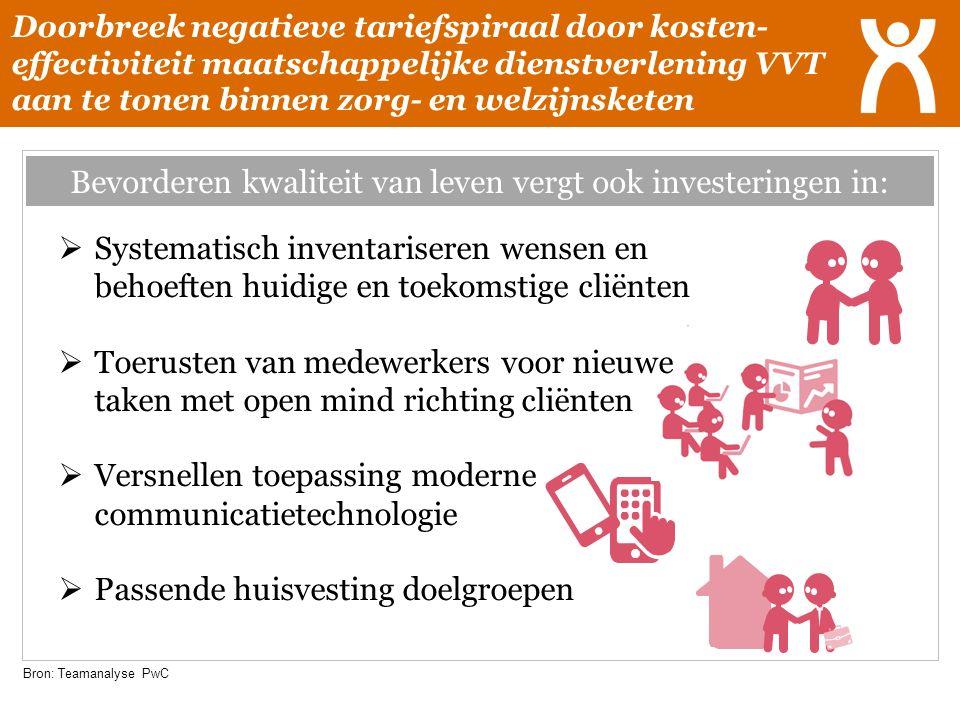 Doorbreek negatieve tariefspiraal door kosten- effectiviteit maatschappelijke dienstverlening VVT aan te tonen binnen zorg- en welzijnsketen Bevordere