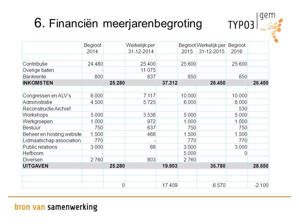 6. Financiën meerjarenbegroting Begroot 2014 Werkelijk per 31-12-2014 Begroot 2015 Werkelijk per 31-12-2015 Begroot 2016 Contributie 24.480 25.400 25.