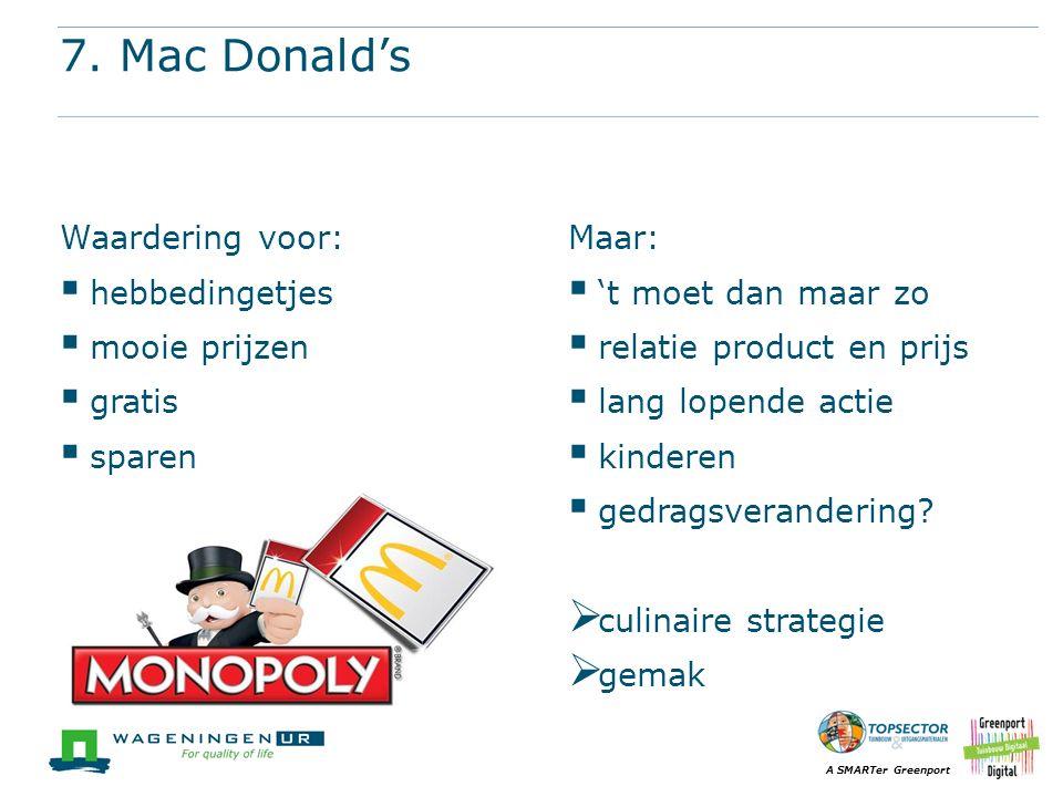 A SMARTer Greenport 7. Mac Donald's Waardering voor:  hebbedingetjes  mooie prijzen  gratis  sparen Maar:  't moet dan maar zo  relatie product