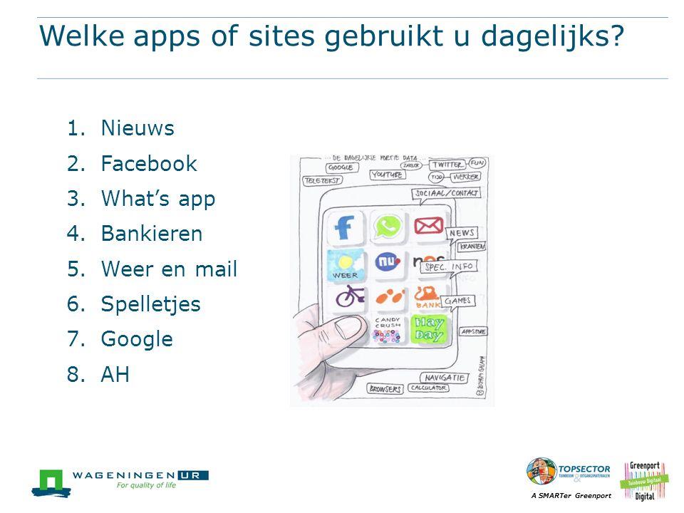 A SMARTer Greenport Welke apps of sites gebruikt u dagelijks? 1.Nieuws 2.Facebook 3.What's app 4.Bankieren 5.Weer en mail 6.Spelletjes 7.Google 8.AH