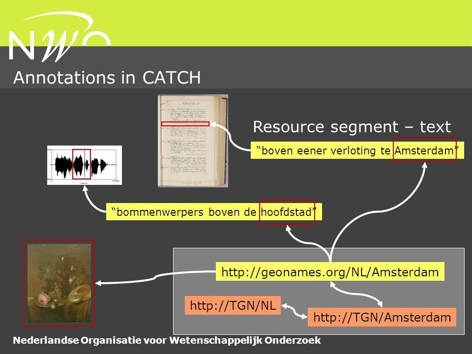 Nederlandse Organisatie voor Wetenschappelijk Onderzoek Annotations in CATCH boven eener verloting te Amsterdam Resource segment – text http://geonames.org/NL/Amsterdam bommenwerpers boven de hoofdstad http://TGN/Amsterdam http://TGN/NL