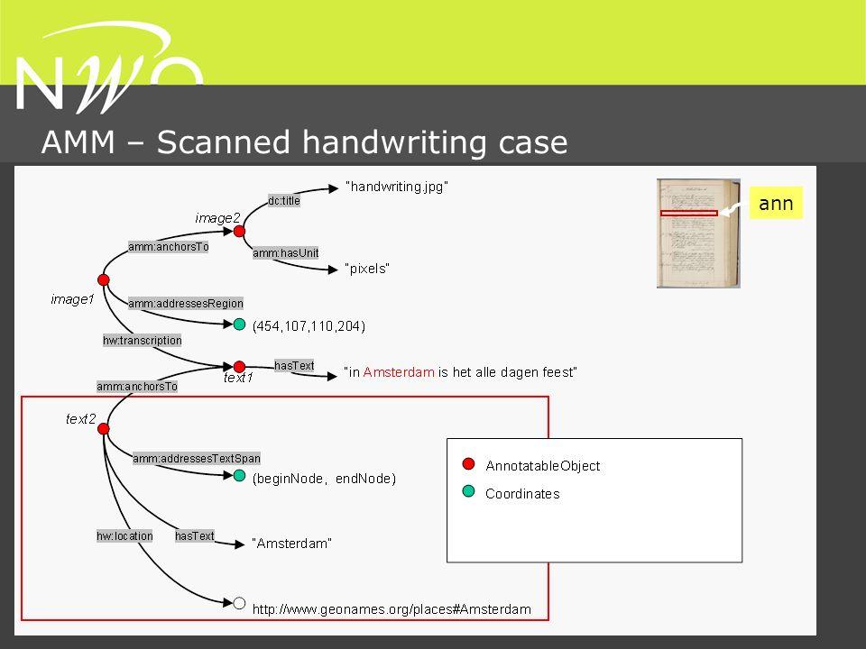 Nederlandse Organisatie voor Wetenschappelijk Onderzoek AMM – Scanned handwriting case ann
